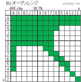 BUオープンレンジ